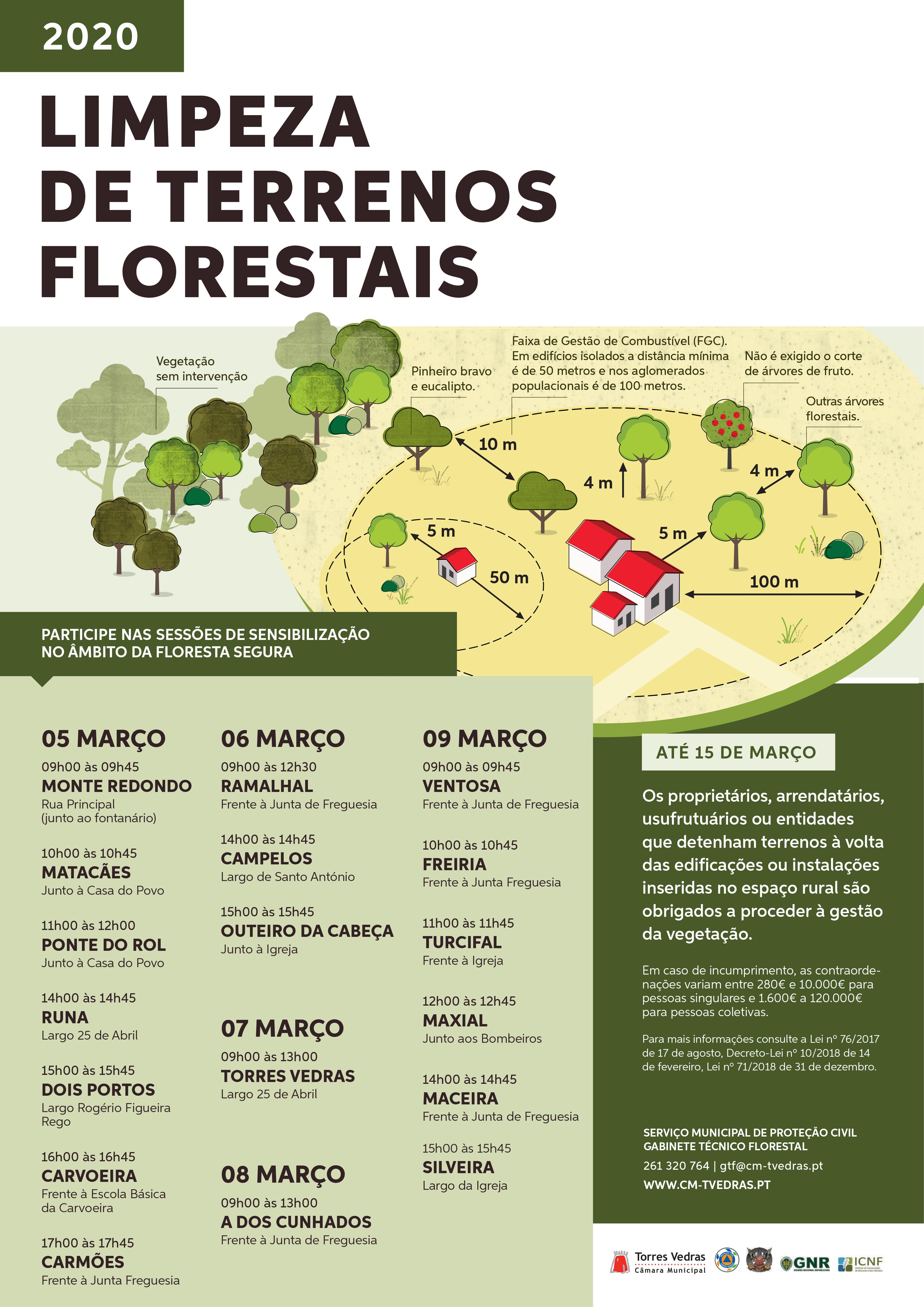 Sensibilização - Limpeza de Terrenos Florestais 2020